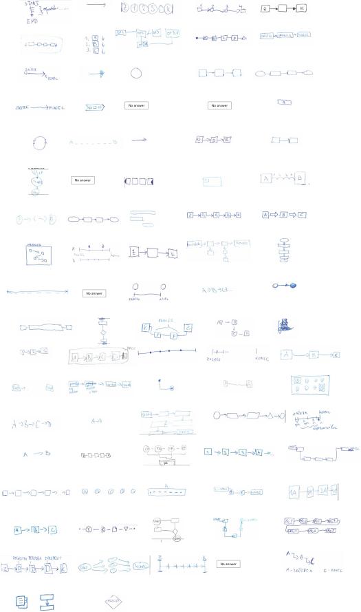 Process_symbols