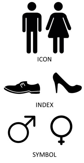 Semiotics_Signs